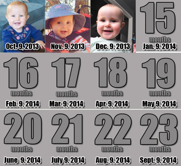 Elia- 14 Months!