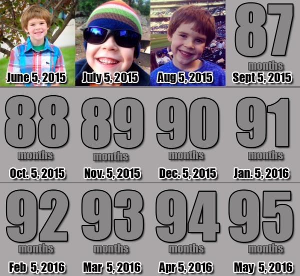 Ezra - 86 Months!